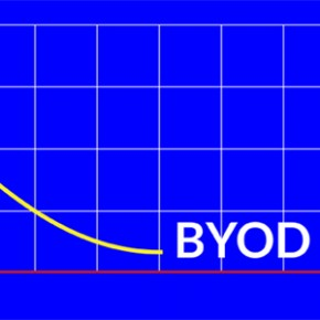 BYOD - Bring Your Own Data - Extract, process and visualize your own data